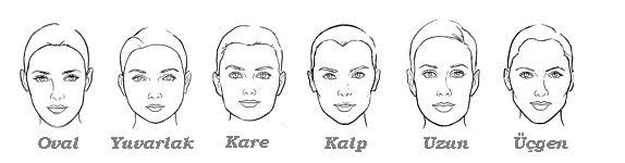 kadın-yüz-şekilleri