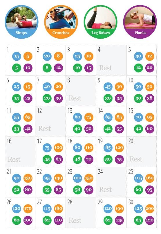 30-günlük karın egzersizi programı
